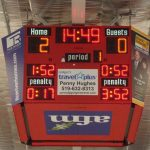 hockey-scoreboard13