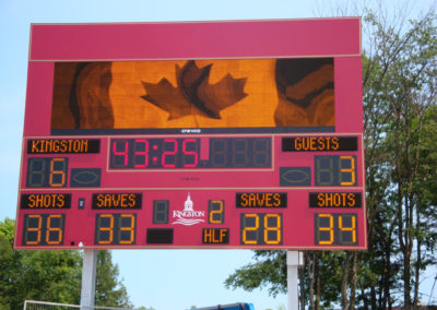 kingston-scoreboard