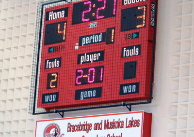 Lakers-scoreboard