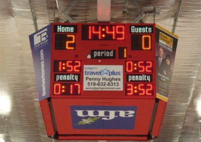 hockey-scoreboard-2