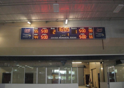 hockey-scoreboard