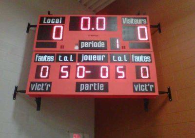 red-scoreboard